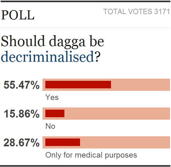 Should dagga be decriminalised